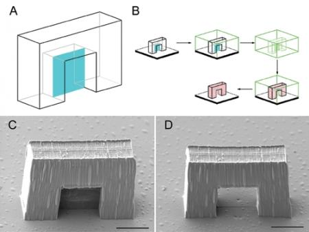 Researchers Invent Way to Mass Produce Microscopic Plastic Components