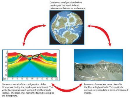 New geosciences model explains ocean formation