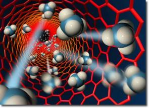 Nanotube membranes open possibilities for cheaper desalinization