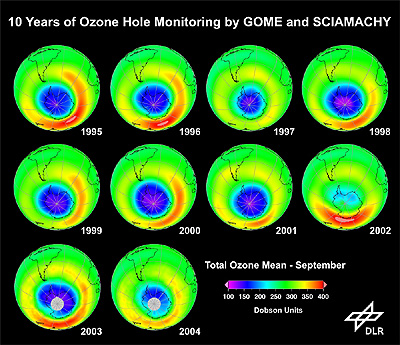 10 years of ozone hole monitoring. Credits: DLR