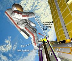 Spacewalkers Tee Off on Science, Mechanics