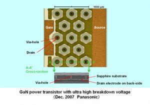 Panasonic Develops a Gallium Nitride (GaN) Power Transistor with Ultra High Breakdown Voltage over 10000V