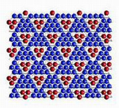 Nanopatterns Regulate Electricity