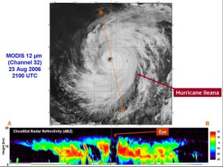 NASA Data May Help Improve Estimates of a Hurricane's Punch