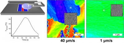 NIST team develops novel method for nanostructured polymer thin films