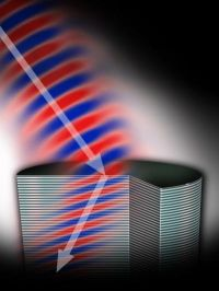 Novel semiconductor structure bends light 'wrong' way