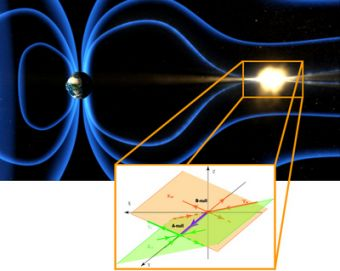 Pioneering 3D view of near-Earth magnetic 'dance'