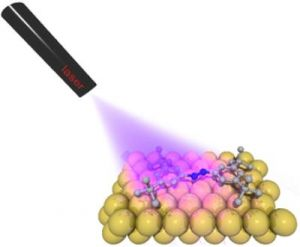 Remotely Controlled Nanomachines