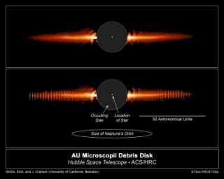 Sign of 'embryonic planets' forming in nearby stellar systems