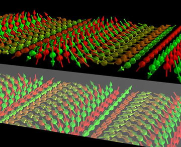Supercomputer shows that nanolayers have turning sense