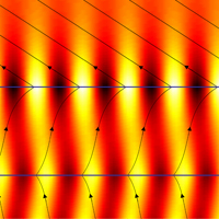Taming tiny, unruly waves for nano optics