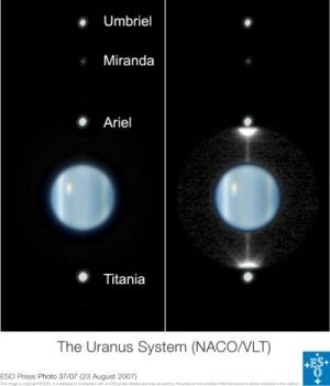 The Uranus System