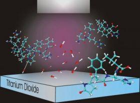Titanium dioxide -- It slices, it dices ...
