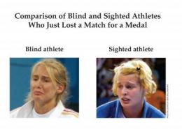 Comparison of Blind and Sighted Athletes