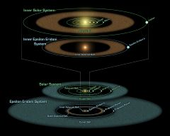 Solar System's Young Twin Has Two Asteroid Belts