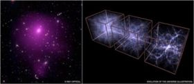 Dark energy found stifling growth in universe