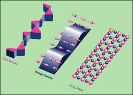Disappearing Superconductivity Reappears -- in 2-D