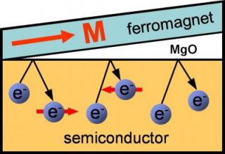 Ferromagnet/Semiconductor Structure