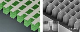 Fishnet Metamaterial