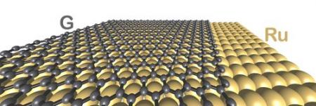 A Smarter Way to Grow Graphene