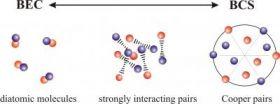 Hidden Properties of Ultracold Atoms