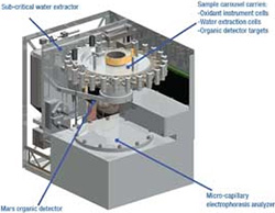 Life-Probing Instrument Preparing for Mission to Mars