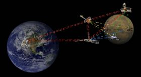 NASA Tests First Deep-Space Internet