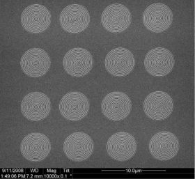 Plasmonic Lens Array
