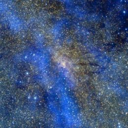 Submillimeter and Infrared View of the Galactic Center