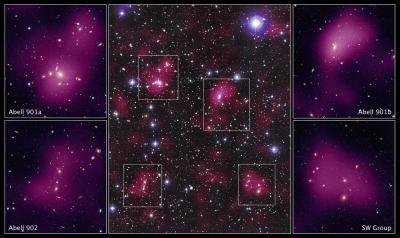 The violent lives of galaxies: Caught in the cosmic matter web