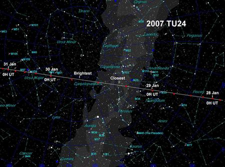 Asteroid to Make Rare Close Flyby of Earth
