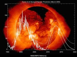 How Low Can It Go? Sun Plunges into the Quietest Solar Minimum in a Century