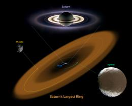 Largest Ring Around Saturn Discovered