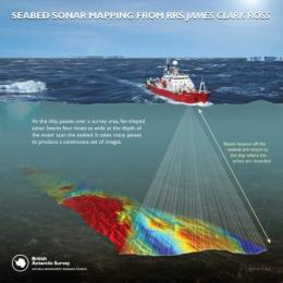 New Antarctic seabed sonar images reveal clues to sea-level rise