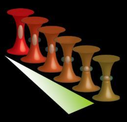 New Laser Technique Advances Nanofabrication Process