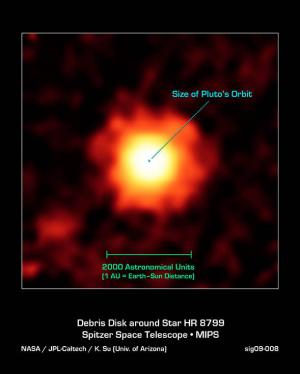 Unsettled Youth: Spitzer Observes a Chaotic Planetary System