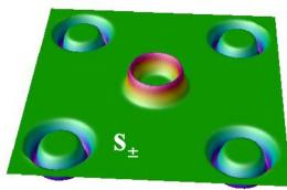 Researchers Explore Magnetic Properties of Iron-Based Superconductors