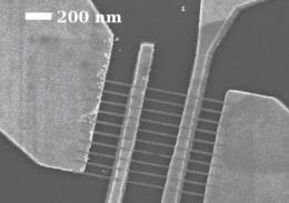 Graphene may have advantages over copper for IC interconnects at the nanoscale