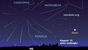 Perseid Meteor Shower Peaks Tuesday, Aug. 12