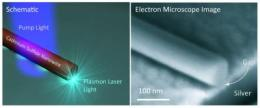 World's smallest semiconductor laser heralds new era in optical science