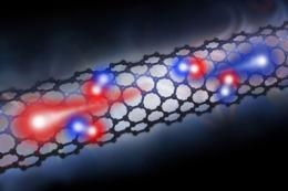 Carbon nanotubes could make efficient solar cells