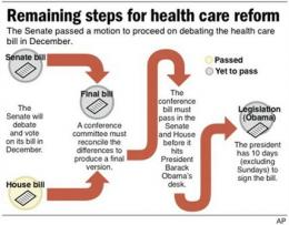 Understanding the pros and cons of health overhaul (AP)