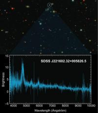Cosmic archaeology: Astrophysicists use new spectrographs to look far back into the history of the universe