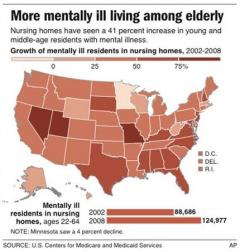 AP IMPACT: Mentally ill threat in nursing homes (AP)