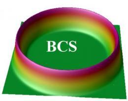 BCS superconductors