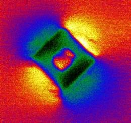Chemists get custom-designed microscopic particles to self-assemble in liquid crystal