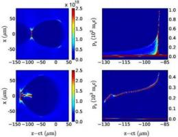 Electron self-injection into an evolving plasma bubble