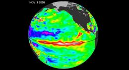 El Nino Picking Up Steam