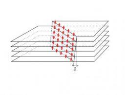 Graphite mimics iron's magnetism