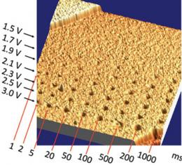 Highlight: STM banopatterning on pristine Nb-doped SrTiO3 surfaces